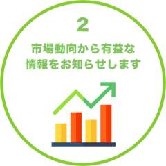 2.Privilege 転職市場の動向から有益な情報をお知らせできます。